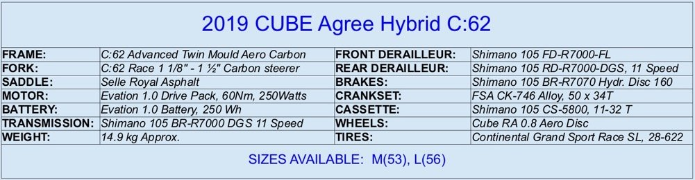 2019 CUBE Agree Hybrid C:62 specifications