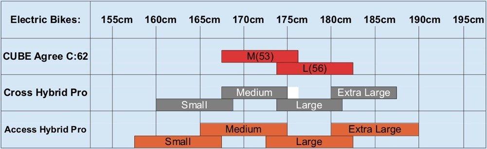 Electric Bikes Size Chart - 2020