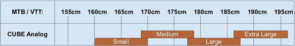 Mountain Bikes Size Chart - 2020