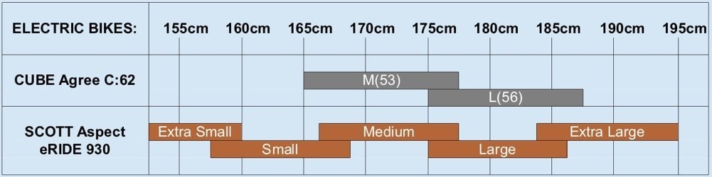 Electric Bike Size Chart 2021