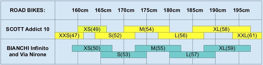 Road Bike Size Chart 2021
